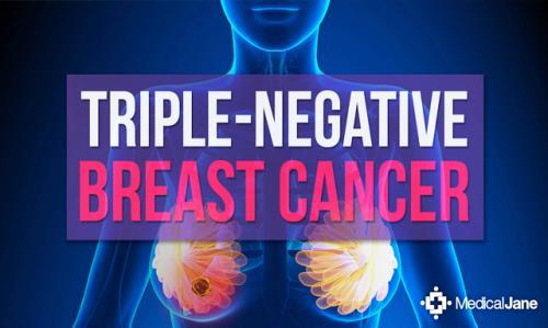 Cannabinoid Treatments vs Triple-Negative Breast Cancer
